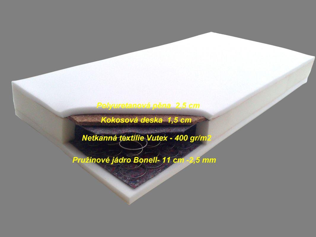 Pružinová matrace s kokosovou deskou PEKO Madex