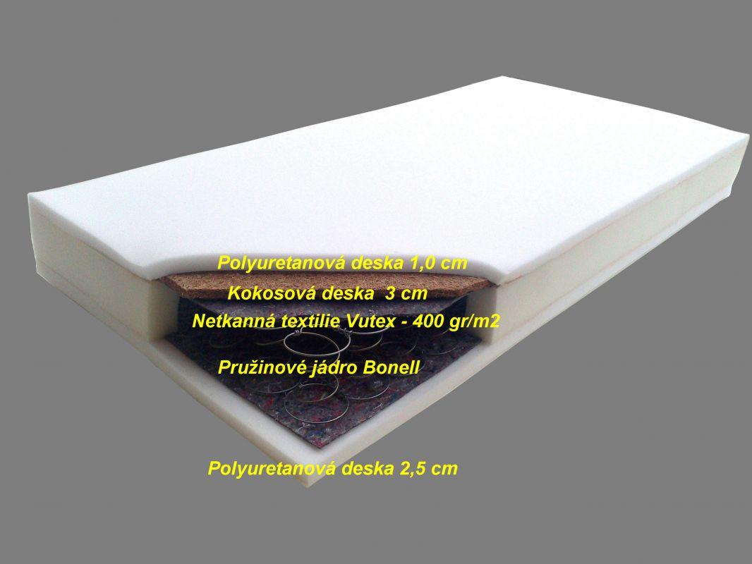 Pružinová matrace s kokosovou deskou