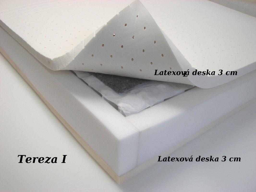 Taštičková matrace